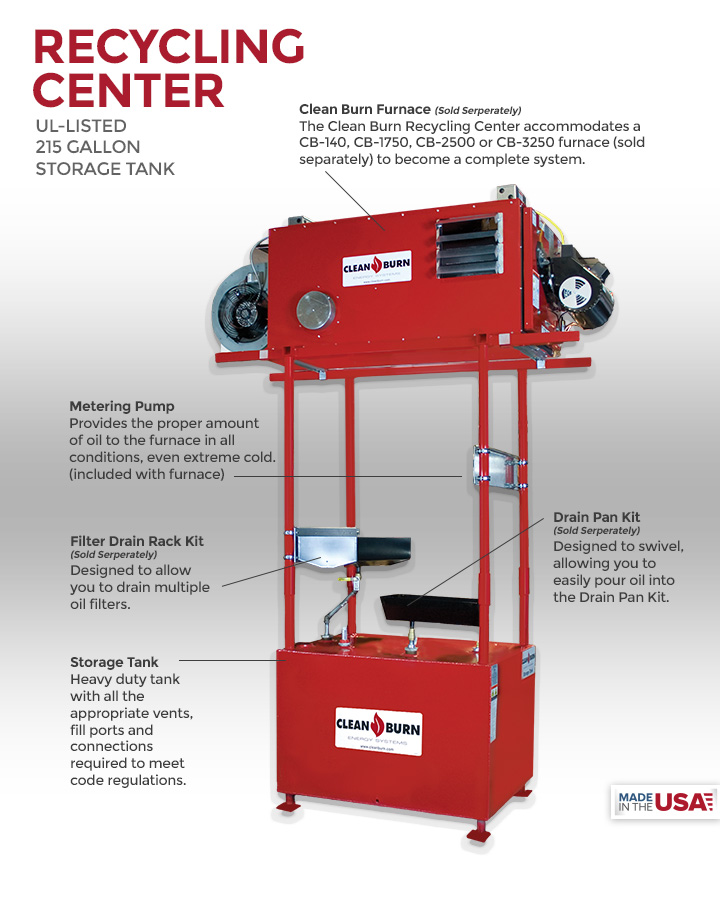 recycling center clean burn® waste oil heater, waste oil furnace